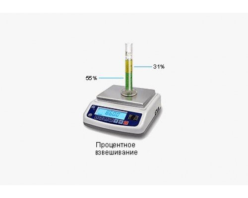 Весы ВК-1500.1 лабораторные электронные до 1500 гр